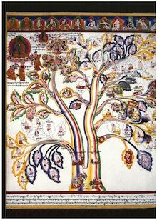 Die Wurzel der Physiologie und Pathologie